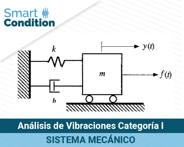 Analisis-de-vibraciones-cat-i-sistema-mecanico-blog